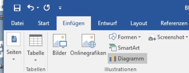 Tabellen, Bilder und Diagramme einfügen in Microsoft Word
